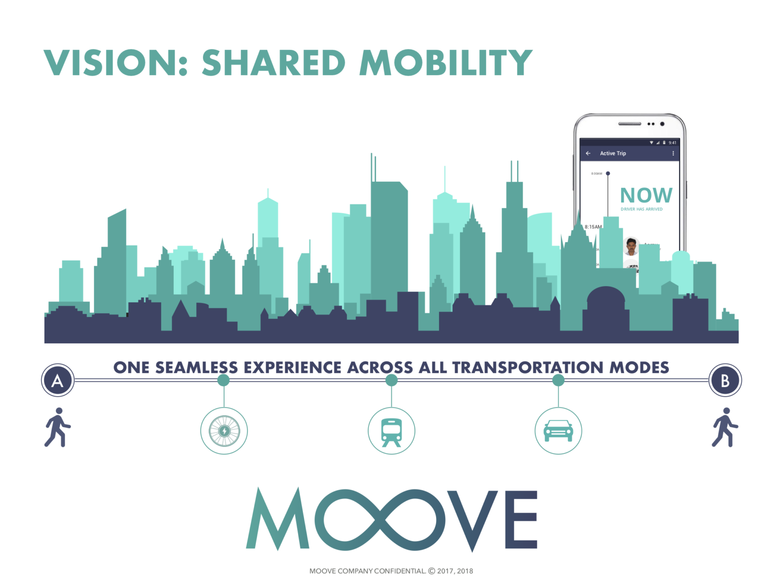 shared mobility – MOOVE